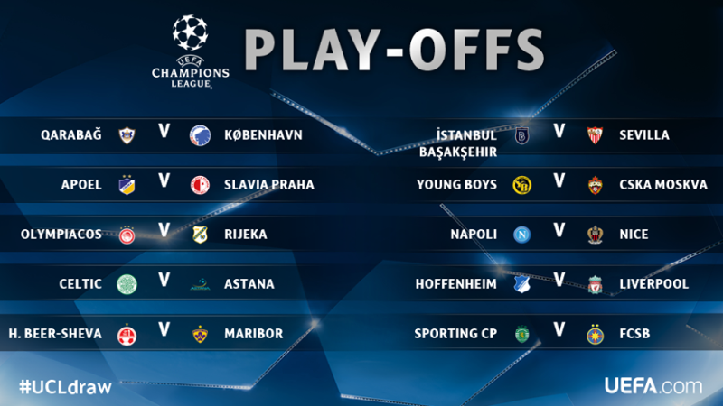 Champions League play-off draw