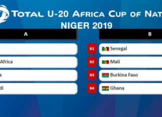 Total U-20 AFCON